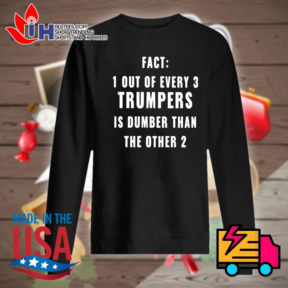 Fact 1 out of every 3 Trumpers is dumber than the other 2 s Sweater